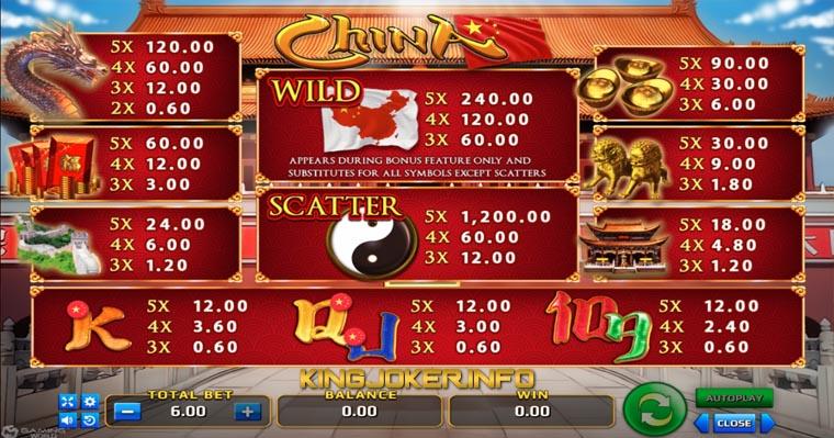Payout Slot China