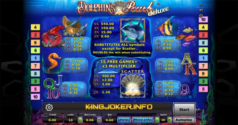 Payout Dolphin Pearl