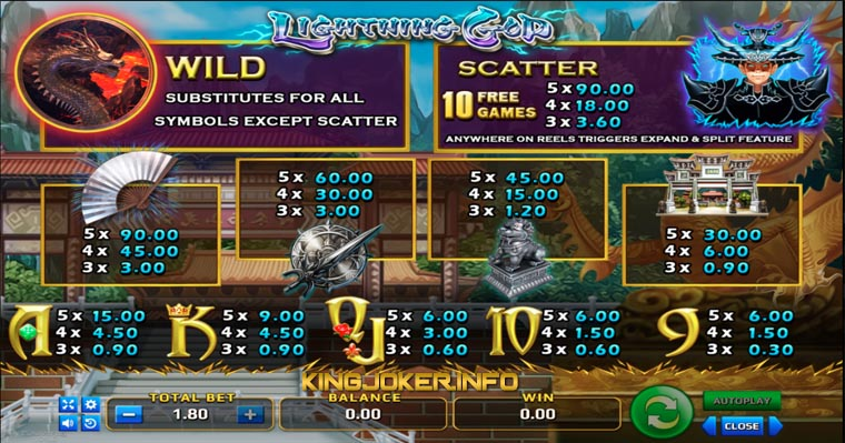 Payout Slot